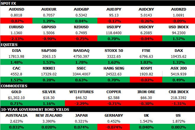 Market Map Jan 23 2015