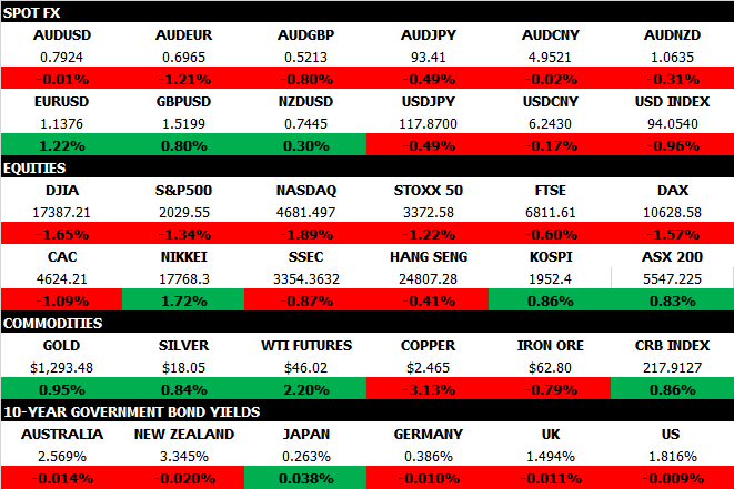 Market Map Jan 28 2015