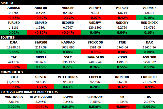 Market Map March 3 2015