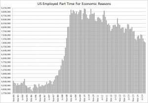 US economic reasons - Oct 2014